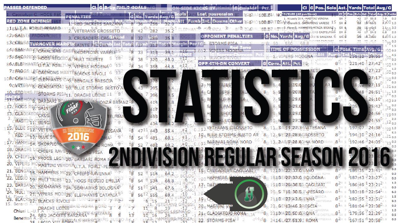 Statistic2016-1-intro