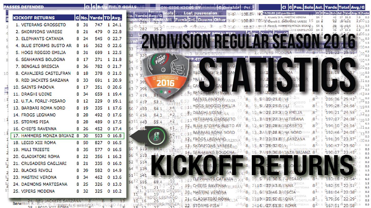 Statistic2016-11-KickoffReturns