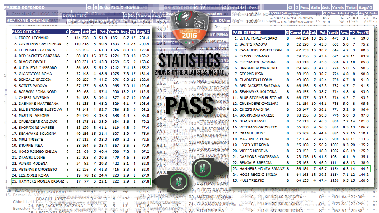 Statistic2016-7-8-Pass